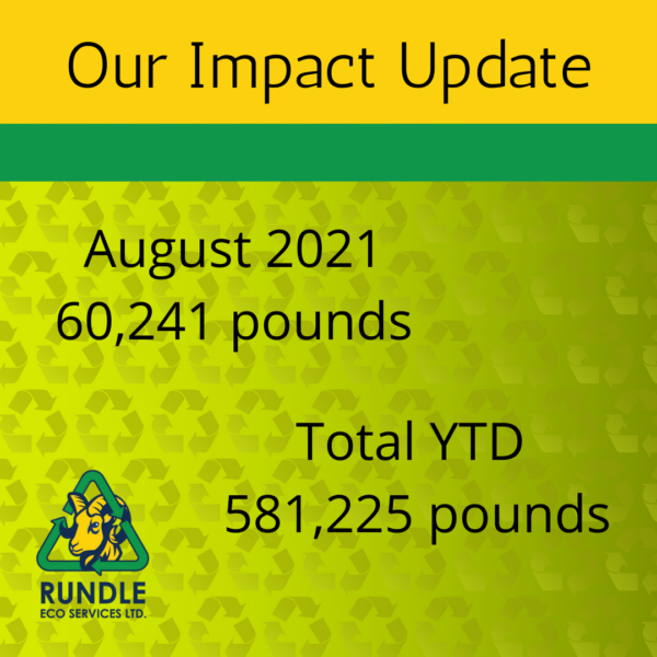 August Recycling Numbers